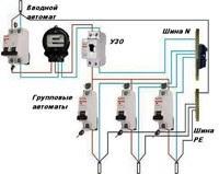 Электропроводка на даче город Бийск